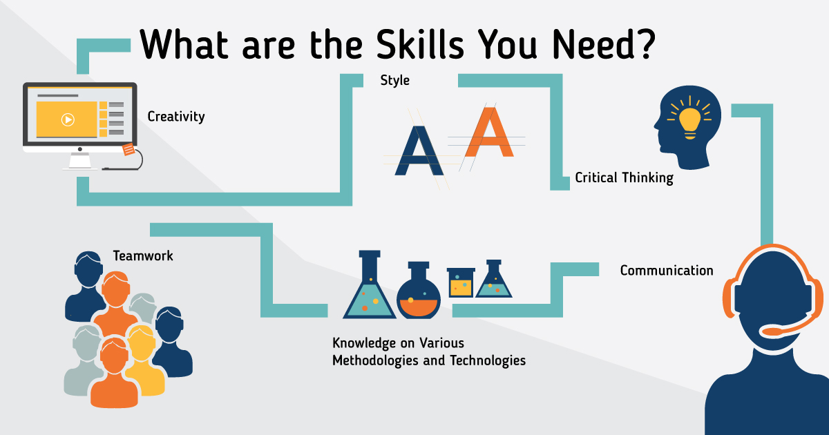 What are the Skills You Need?
