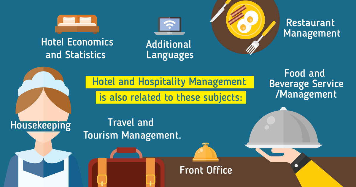 Hotel and Hospitality Management is related to some subjects