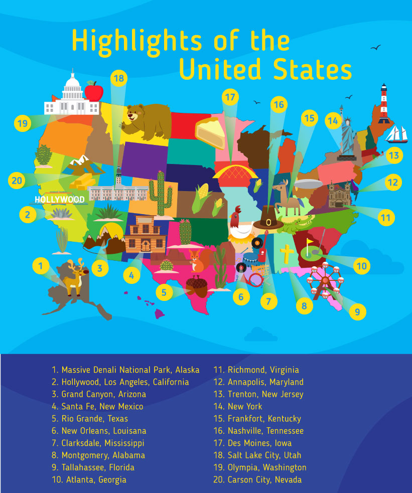 Places to go to in the US, Map of the US